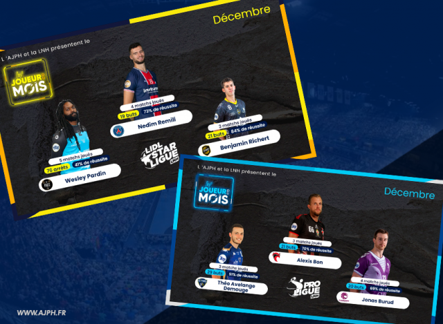 Élection des joueurs du mois de décembre